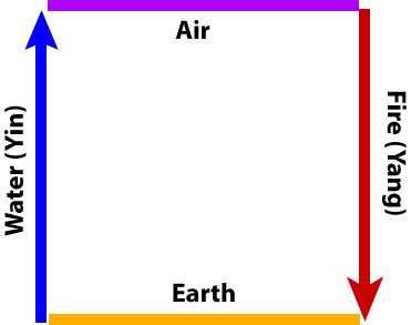 4-Elements-of-breath.jpg